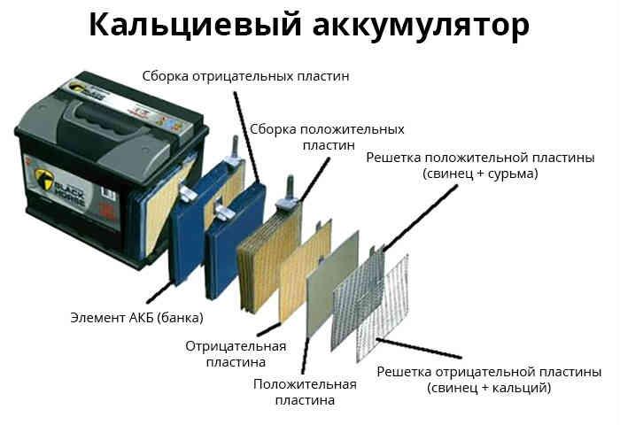Кальциевый аккумулятор плюсы и минусы